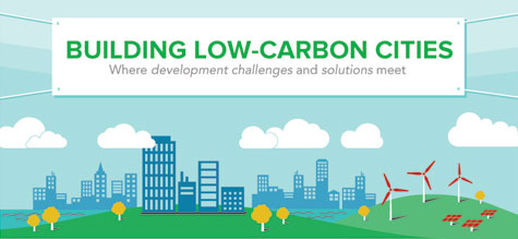 Infographic - Building Low-Carbon Cities